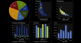 SAS Visual Analytics : Calcul In-Memory et mobilité