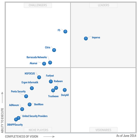 Le premier Magic Quadrant WAF de Gartner est un bon antidote